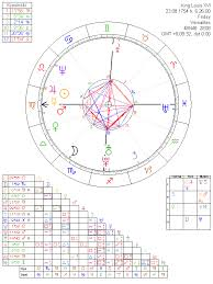 King Louis Xvi Astrology Chart