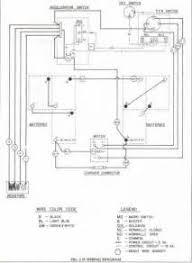 similiar 2000 ezgo golf cart keywords help ez wiring harness diagrams help wiring diagram and schematics
