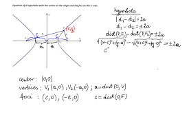 equation pf a hyperbola with the center at 0 0 and foci on the x axis