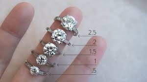 Actual Diamond Carat Size On A Hand Erstwhile