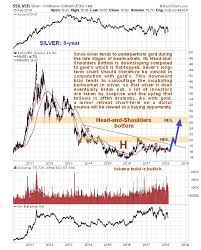 Silver Market Update Kitco News