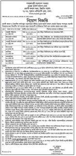 ministry of expatriates welfare and overseas job circular bd ministry of expatriates welfare and overseas job circular 2017