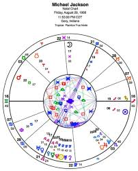 Birth Sign Chart Michael Jackson Celebrity Birth Natal Chart