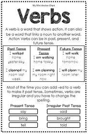 My Mini Anchor Chart Parts Of Speech Mini Anchor Charts Teaching Grammar