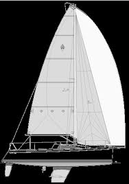 Sailboat Comparison Chart Comparing Design Ratios Sail Magazine
