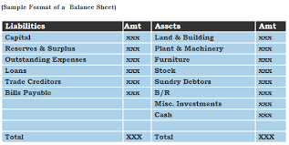 Balance Sheet Templates Cool What Is A Balance Sheet AccountingCapital