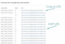 Google AMP Fallstudie – Leads um 59% gesunken (wie man AMP deaktiviert)
