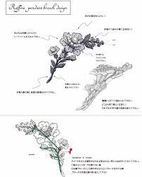 デザイン画と指示書 碌山 アンティークスタイルジュエリー ヴィクトリアの森
