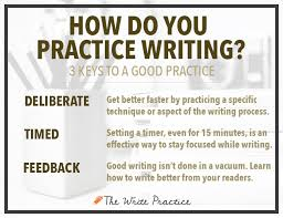writing practice lessons exercises how to practice writing