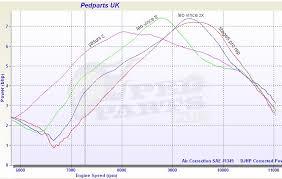 standard aerox exhausts review blog pedparts uk yamaha aerox 155 service manual at Yamaha Aerox Yq 50 Wiring Diagram