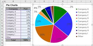 create a pie chart in excel creating pie of pie and bar of pie charts