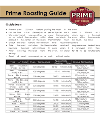 Prime Rib Roast Time Chart Prime Rib Roasting Guide Free Download