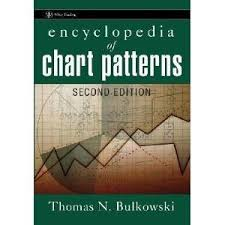 Encyclopedia Of Chart Patterns Wiley Trading Thomas Bulkowski Encyclopedia Chart Patterns Abebooks