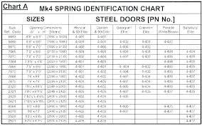 Garage Door Extension Spring Chart Adjusting Garage Door Tension Adjust Garage Door Opener