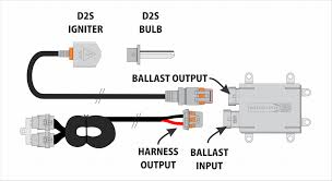 ballast wiring instructions solidfonts bodine emergency ballast wiring diagram