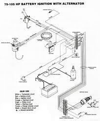 1985 Jeep Cj7 Wiring Diagram