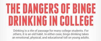 Binge In Recovery Dangers Drinking Of Yellowstone College Infographic