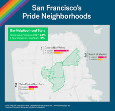 Gay rating by zip code