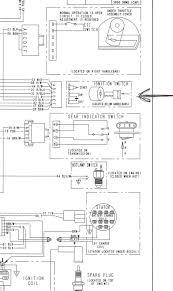 polaris sport 400 wiring diagram not lossing wiring diagram • polaris 400 wiring diagram schematic diagrams rh 43 fitness mit trampolin de 1998 polaris sport 400