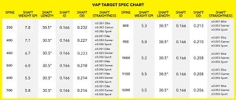 Victory Arrow Chart Vap Target Arrow Victory Archery