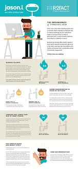 standing desk infographic. Wonderful Desk How A Standing Desk Can Improve Your Health Intended Standing Desk Infographic HRM Online