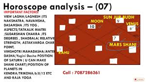Learn To Read Kundli Chart Kundli Vishleshan In Hindi Learn Horoscope Analysis