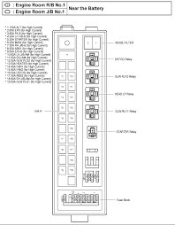 lexus is200 fuse box diagram lexus image wiring useful info for 2nd gen owners fuse box location lexus is forum on lexus is200 fuse