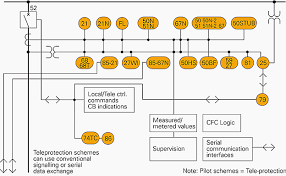 principles and characteristics of distance protection eep siprotec 7sa522 protection relay single line diagram