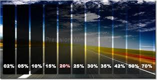 Compare Car Insurance Compare Auto Tint