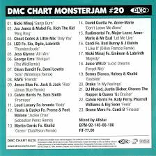 Chart Mix 2018 Dmc Chart Monsterjam 20 June 2018 Strictly Dj Only