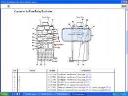 fuse box honda wiring diagrams civic free 2001 fuse box layout