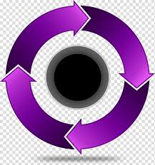 Circular Arrow Flow Chart Psd Recycle Logo Illustration