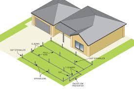 how to install lawn irrigation australian handyman magazine Basic Sprinkler Systems Diagrams how to install lawn irrigation lawn sprinkler systems diagram