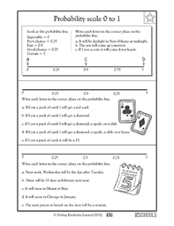 4th grade, 5th grade Math Worksheets: Probability scale 0 to 1 ...Skills