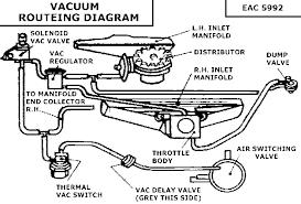1996 jaguar xj6 vacuum hose routing wiring diagram autovehicle jaguar xj6 engine vacuum diagram wiring diagram centrejaguar xj6 engine vacuum diagram