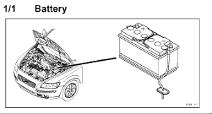 2006 volvo xc90 battery location vehiclepad 2009 volvo xc90 2005 volvo s80 engine diagram 2005 image about wiring