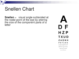 Snellen Chart Definition Visual Acuity Anne Bjerre October Ppt Download