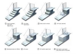 exterior wheelchair lift. sesame stairs wheelchair lifts exterior lift