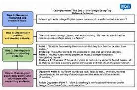 paragraph essay prompts 5 paragraph essay prompts