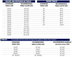 Sizing Chart For Table Clothes And Table Runners Table