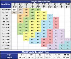 bat size chart bat size chart