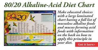 Alkaline And Acidic Food Chart Pdf Scientific Acid And Alkaline Food Chart Pdf Kaline Food And