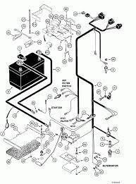 Bobcat 773 wiring diagram new wiring diagram 2018 bobcat 863 parts diagram bobcat t300 wiper motor