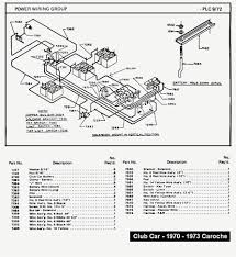 wiring diagram for 1999 48 volt club car wiring diagram datasource wiring diagram 1999 club car golf cart wiring diagram go wiring diagram for 1999 48 volt club car