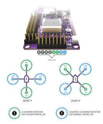 arducopter quickstart guides and tips arduino based arducopter arducopter quad