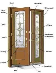 exterior door parts. door-parts. july 25, 2014 exterior door parts v