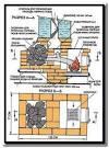 Простая печь для бани из кирпича чертежи 26