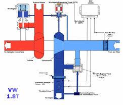 t engine flow diagram audi sport net