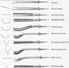 wood carving tools names. carving tools. 1/4. wood tools names a