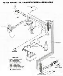 Best pact tractor john deere parts catalog farmall super c l130 wiring diagram 455 970×1176 resize u003d665 2c806 and m within